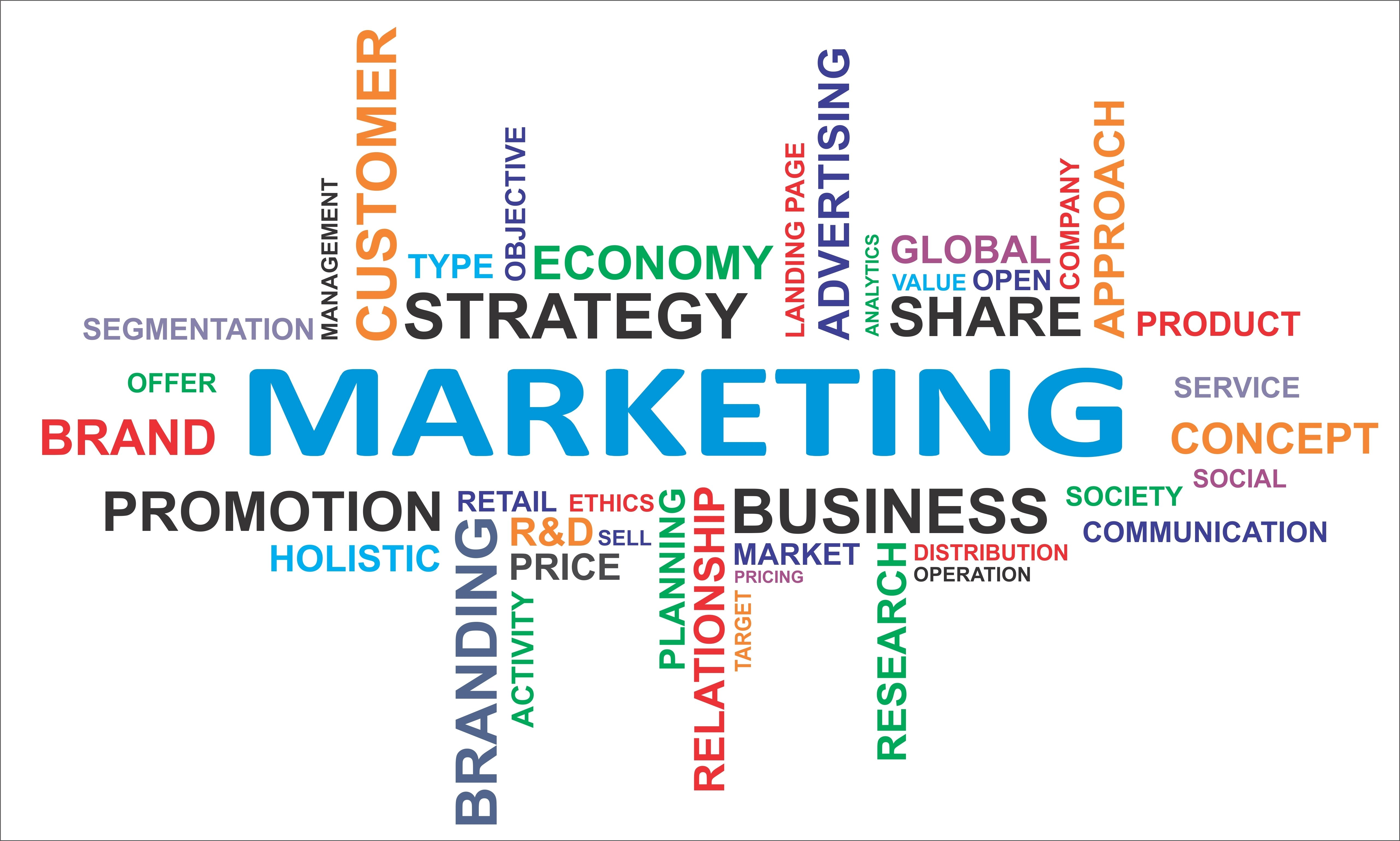the importance of strategic marketing in the concept of a brand The importance of marketing can't be every type of business can benefit from the increased sales and heightened brand awareness that a great marketing campaign.